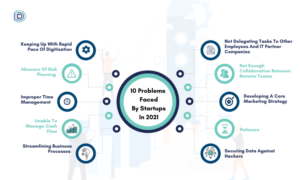 10 PROBLEM FACED BY STARTUP IN 2021