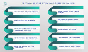 10 pitfalls to avoid if you want higher SERP rankings
