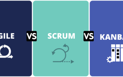 The Difference Between Agile, Scrum, And Kanban