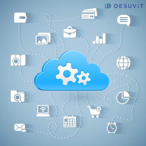 Custom Solutions - Think Cloud - Desuvit