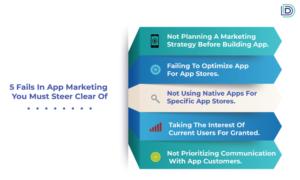 Fails in App Marketing