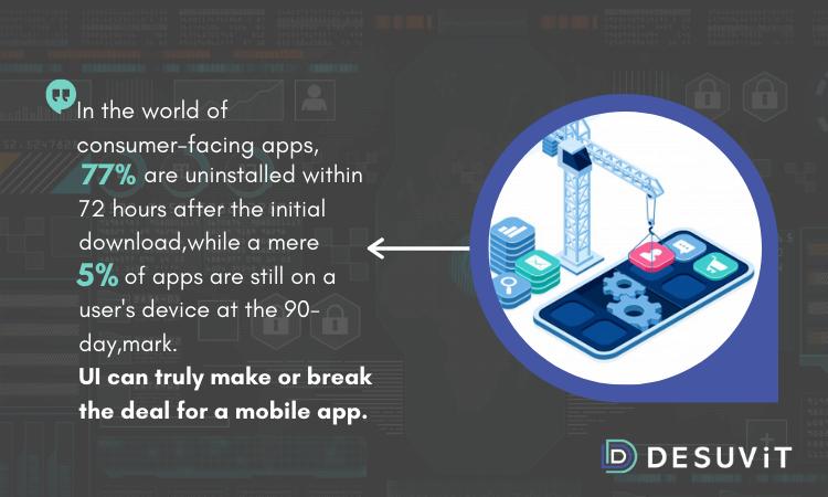 Mobile Apps To Seek Inspiration For UI Design - Desuvit