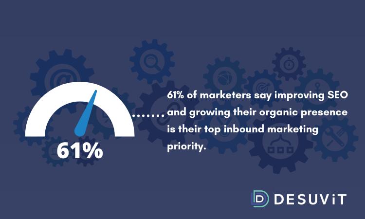SEO Ranking & inbound Marketing
